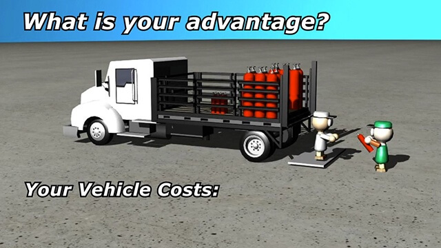 illustration of a truck with a Sur-Loc gas cylinder pallet system installed on it with gas cylinders