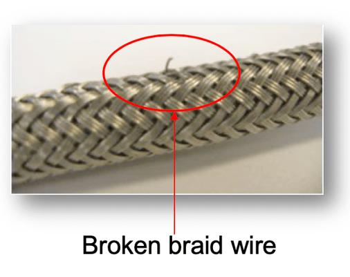 Broken braid wire