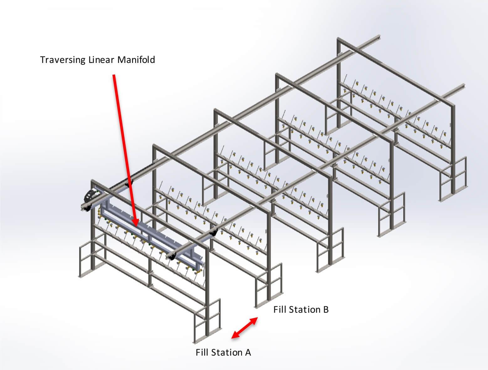 Traversing Linear Fill Systems-Illustration