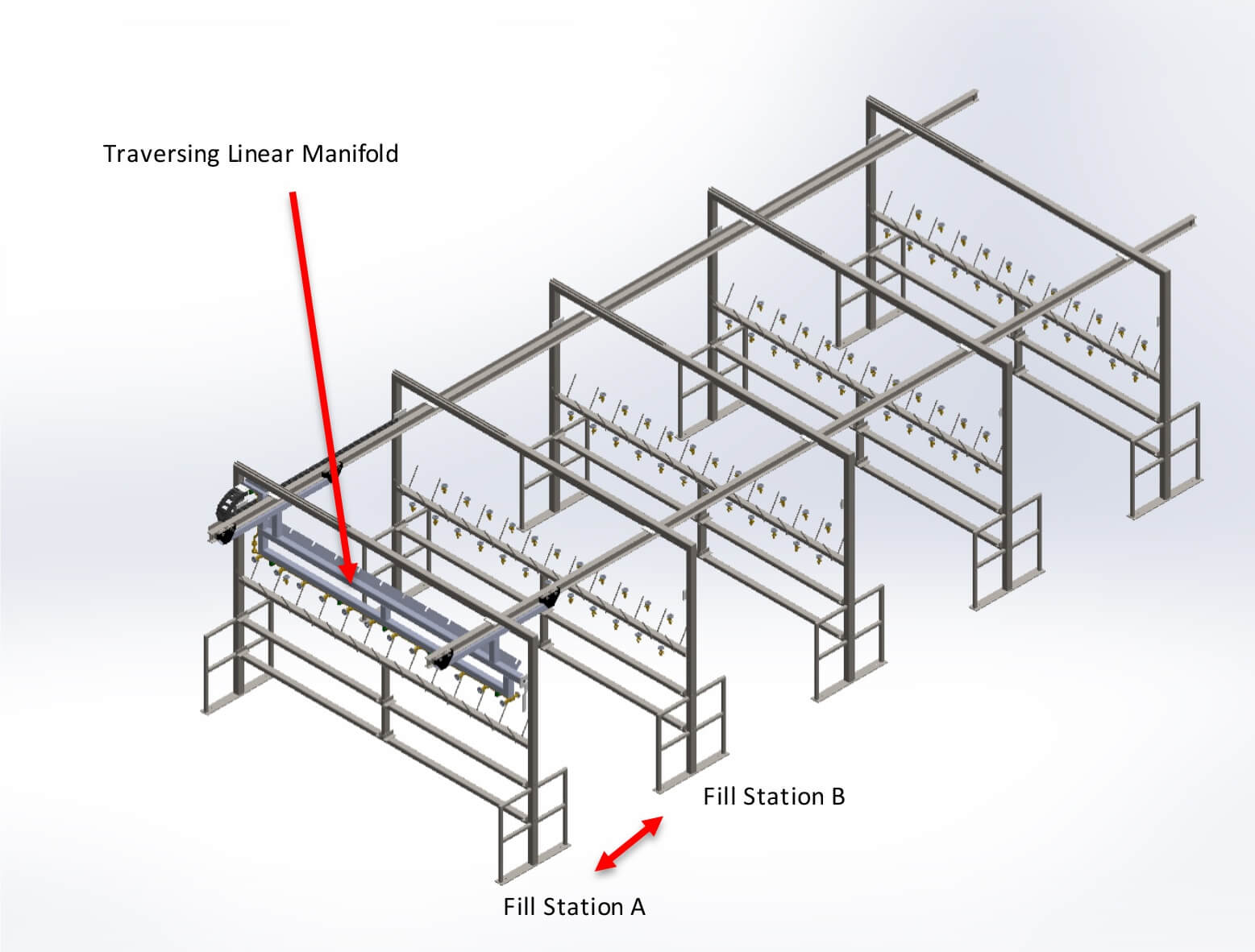 Traversing Linear Fill Systems-Illustration