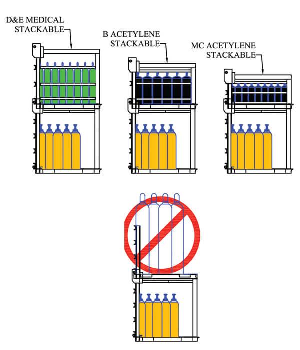 4-Rail-StiackLoc-Guidelines