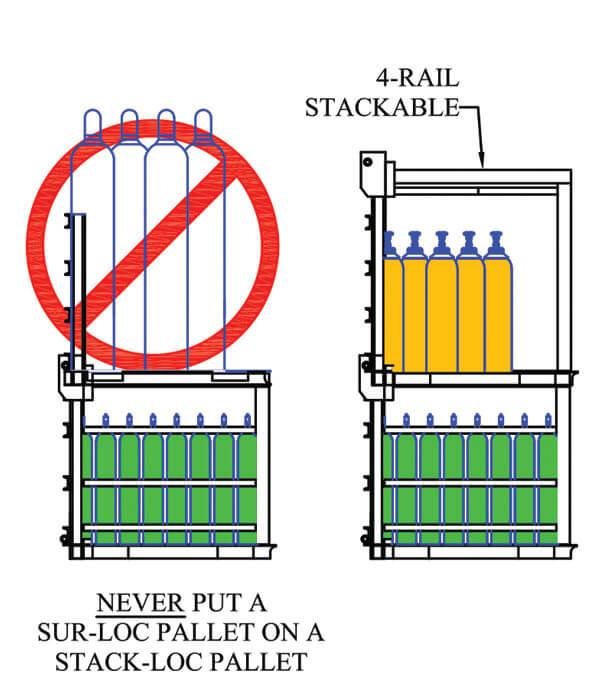Stack-Loc Medical D&E Pallet Guidelines 1