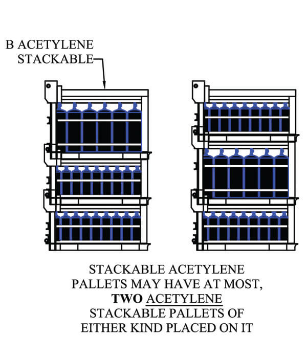 Stack-loc B Pallet Guidelines 2